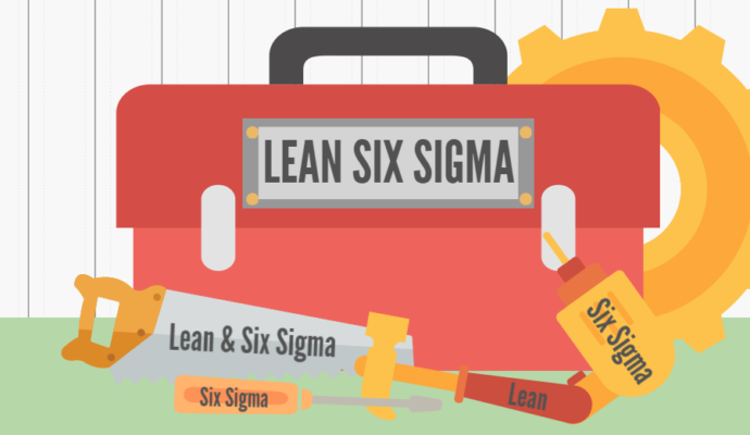 LSS Texas- What is Lean Six Sigma